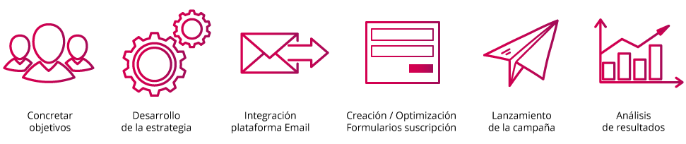 crear estrategia email marketing