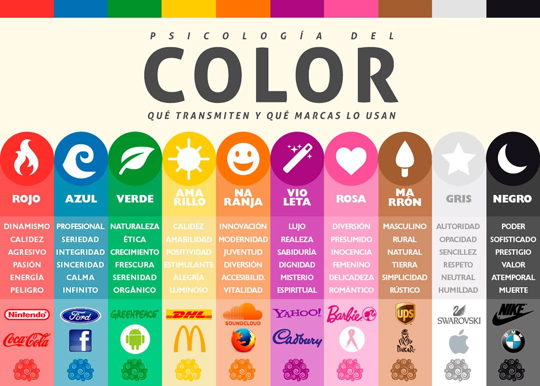 psicologia del color logotipos